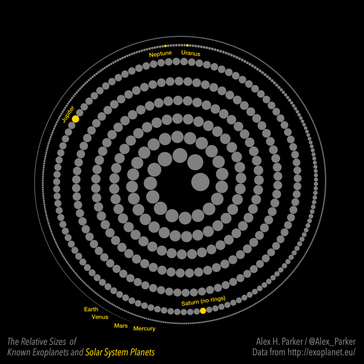 Standard exoplanets with key 720x720