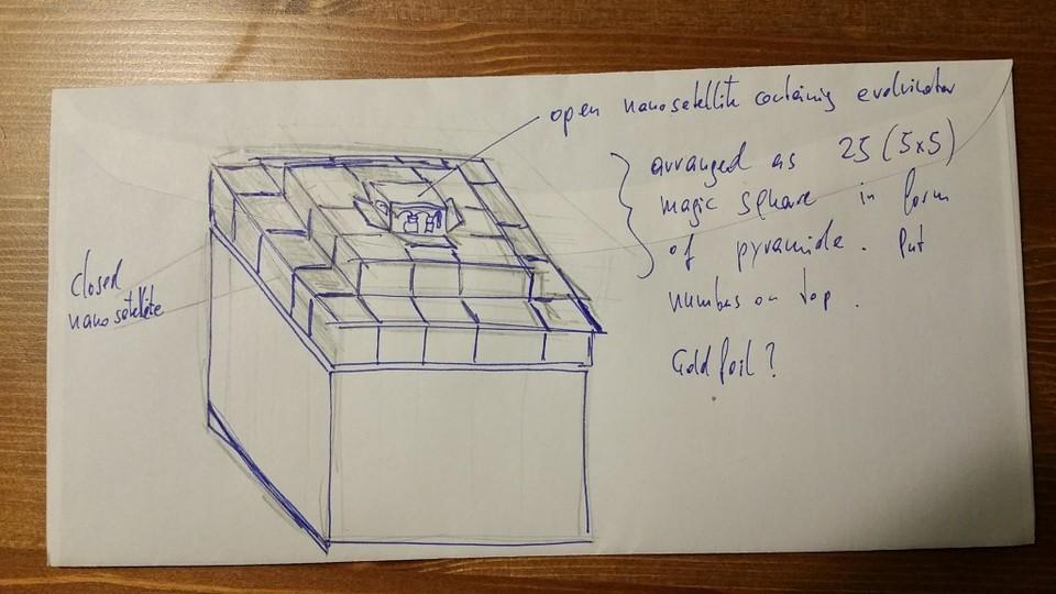 Standard sketch 1 ms 1024x576