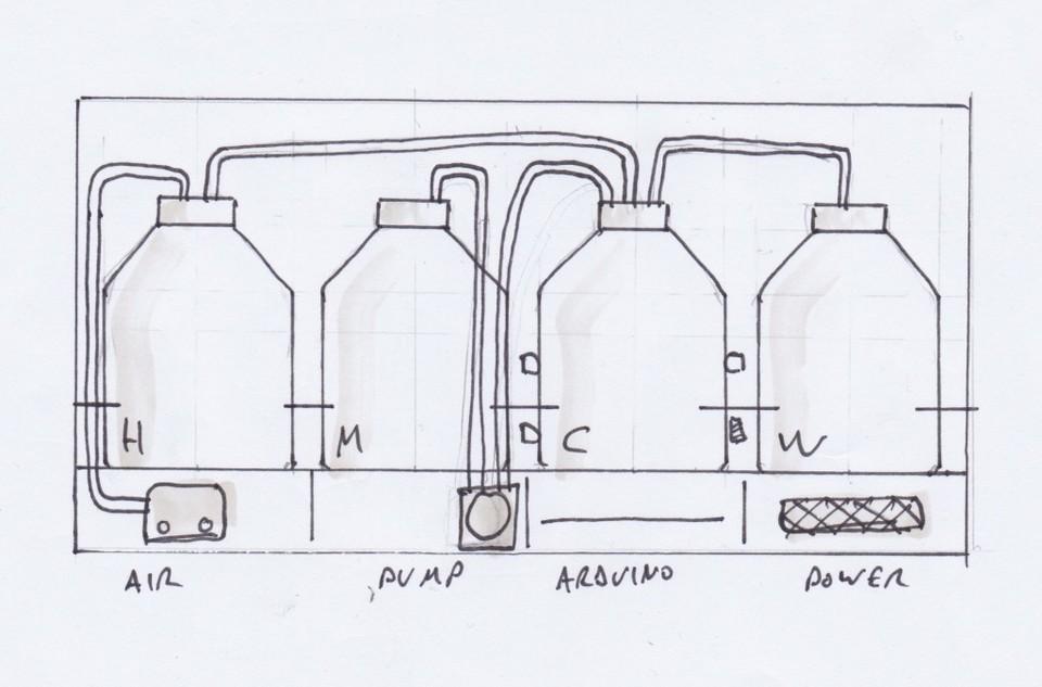 Standard sb sketch2 1024x675