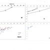 Thumb david snowtemp chart