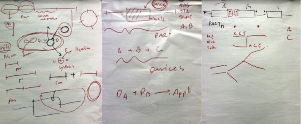 Magneticbead w 1 day2 flipchart composite 620x255
